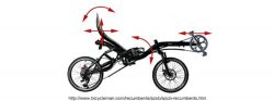 Fotografía: Web Azub recumbent ips ideal position system 450